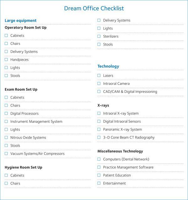 dental office supplies list