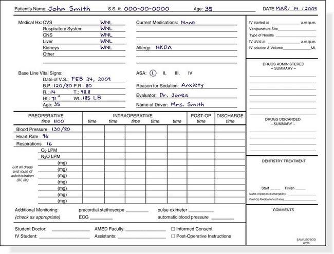 dentist job description sample