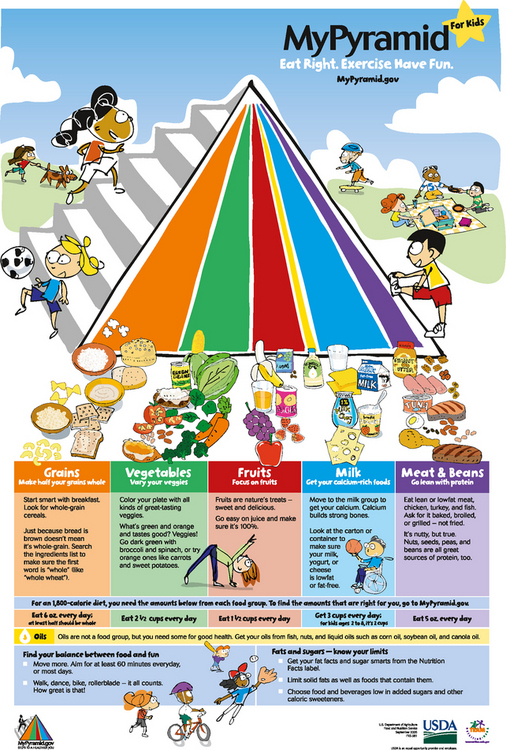 12  nutritional considerations for the pediatric dental