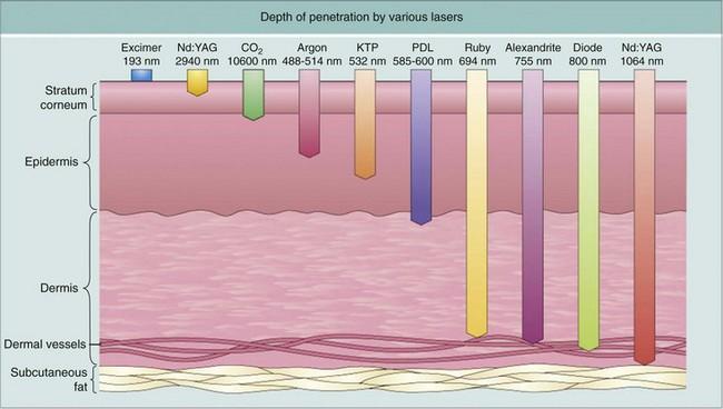 molecular genetics of asthma