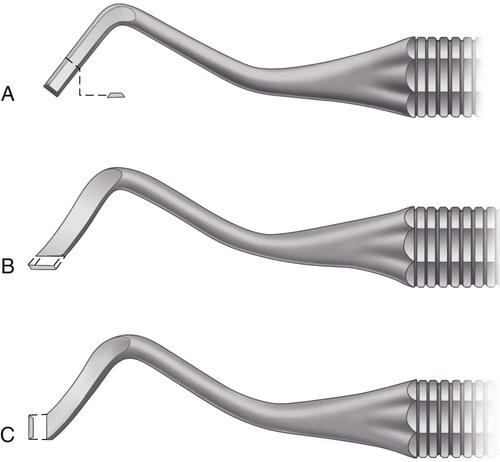 Hatchet Dental Instrument   www.pixshark.com - Images Galleries With A Bite!