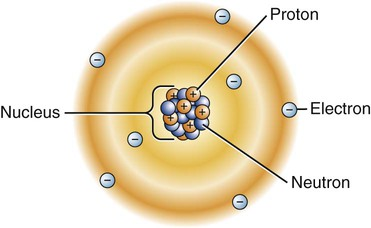 Basic Electron Cloud Model Pictures to Pin on Pinterest ...