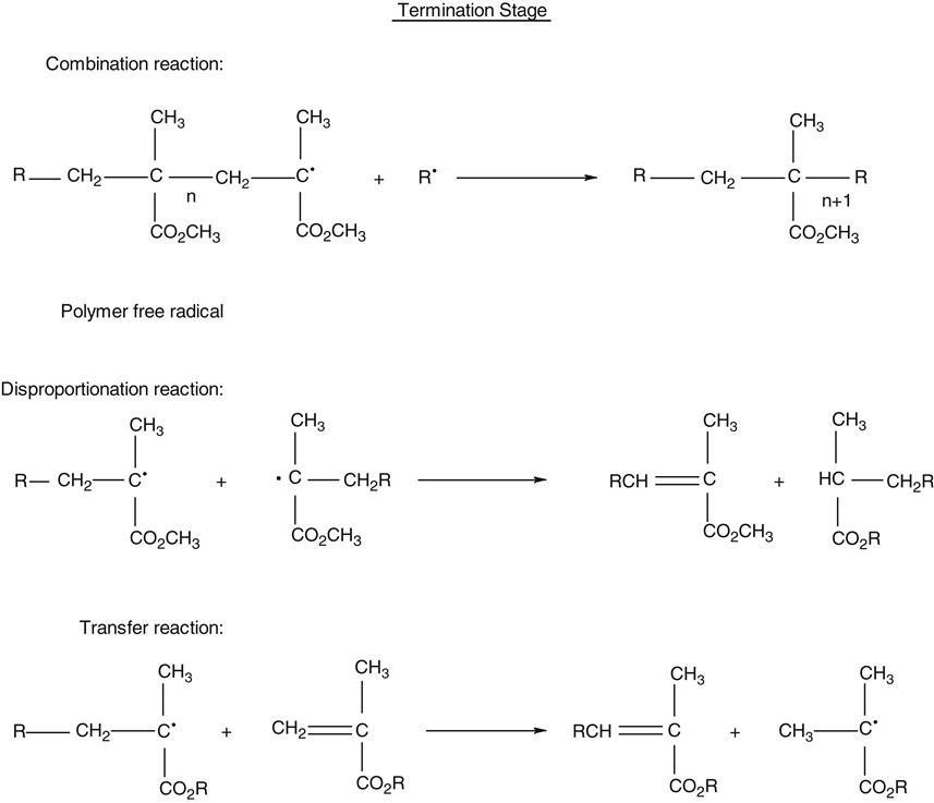 Polymerization of composite resins dental chemistry essay