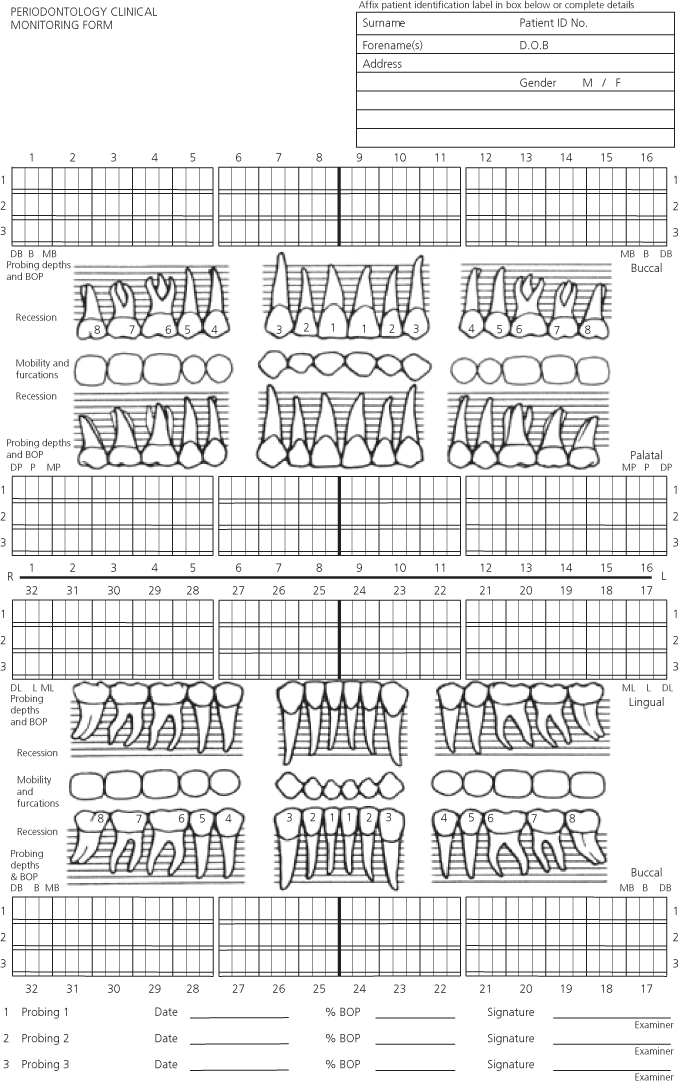 Periodontal probing chart template perio chart heart for Periodontal chart template