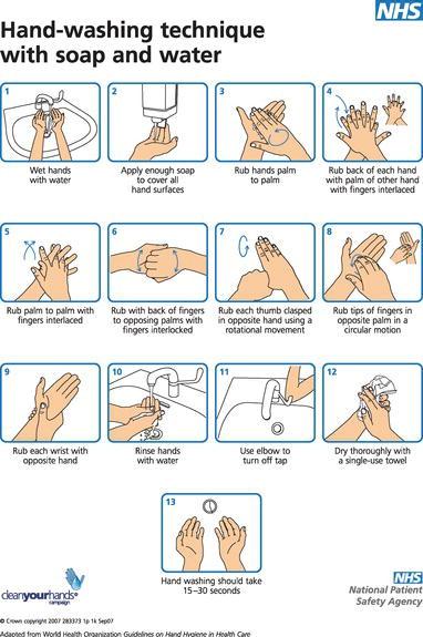 six steps to effective handwashing