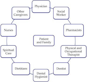 how to explain palliative care to family