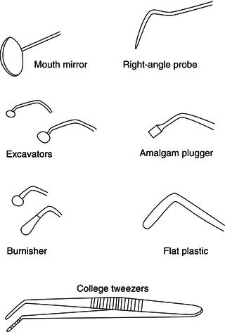 15 Restorative Dentistry