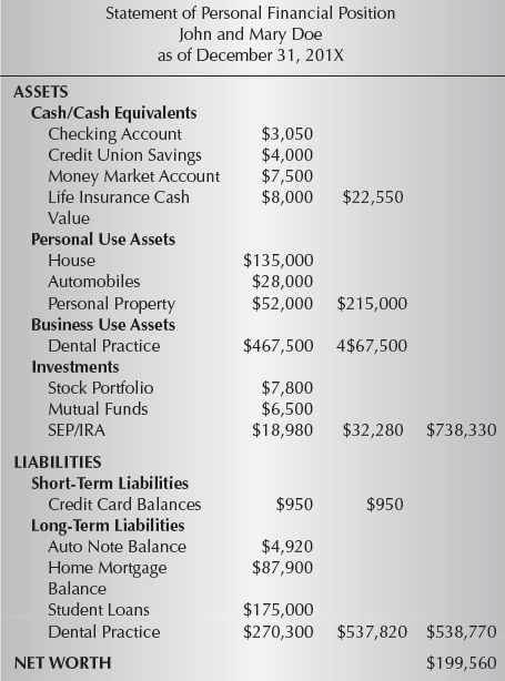 9 Financial Statements – Personal Finance Balance Sheet Template